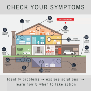link to symptom checker