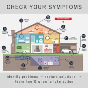 Check Your Symptoms